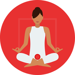 where the Muladhara chakra is located in the body