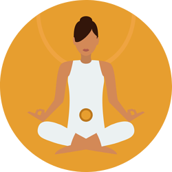 where the Svadhisthana chakra is located in the body
