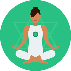 where the Anahata  chakra is located in the body